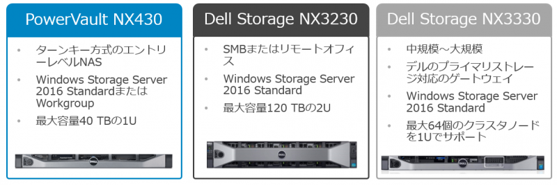 Dell Nas Windows Storage Server 2016 - Best Pictures Of Dell